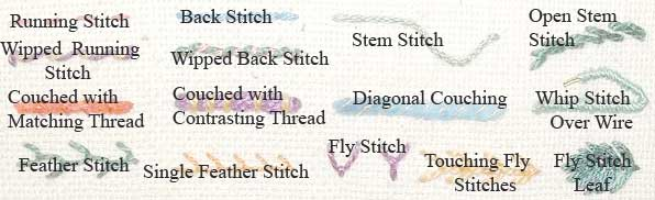 Stitch Key for Stumpwork