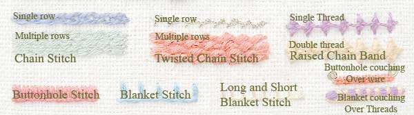Stumpwork strip 4 key