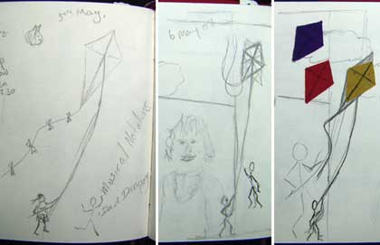 kites in the visual journal
