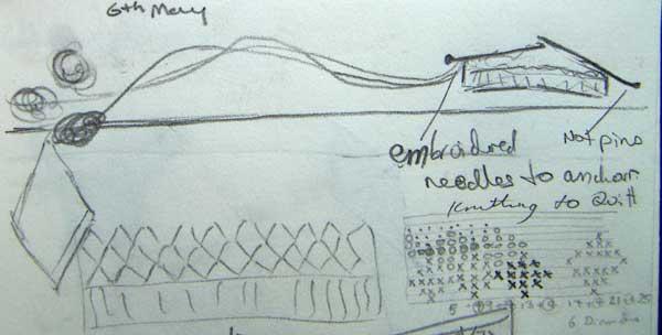 knitting seam in my visual journal