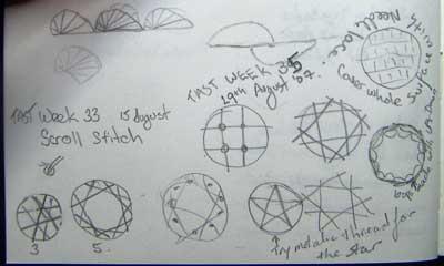 shisha ideas in visual journal